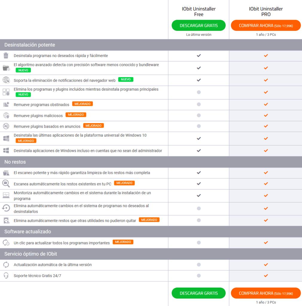 Screenshot 2020 10 16 Obtener IObit Uninstaller PRO para desinstalar programas y plug ins completamente Advanced Uninstall...