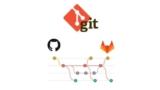 Como implementar GitFlow en Gitlab y Github