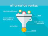 Marketing Digital – Generar Leads y Convertirlos en Ventas